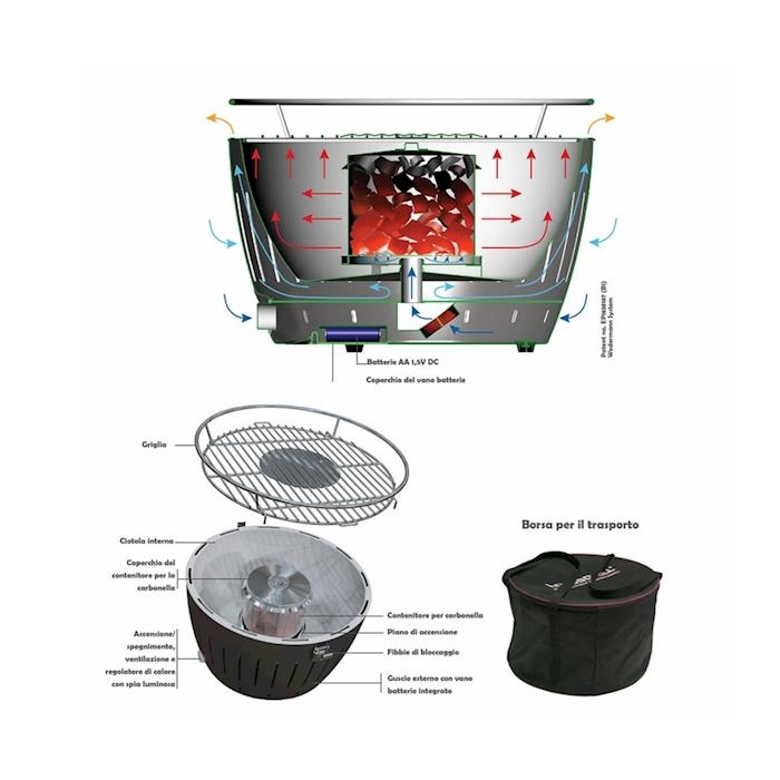 LotusGrill G34 griglia portatile