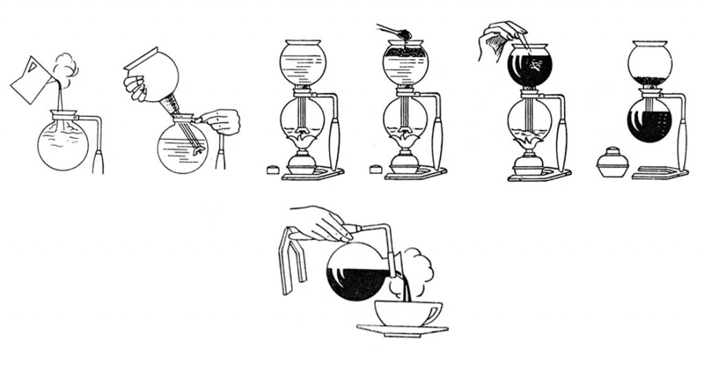 Siphon-coffee-how-to